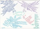 drawn-hand-mind-maps-2