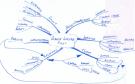 Hand-Drawn-Mind-Map-600x372