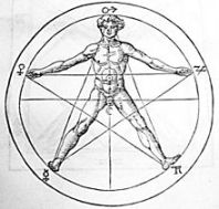 220px-Pentagram_and_human_body_(Agrippa)